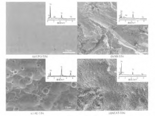 超细晶Ti49.2Ni5C.8合金的表面形貌